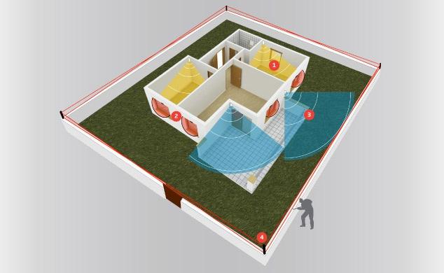 Alarmas para casas malaca seguridad - Seguridad de casas ...